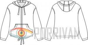 Выкройка женской куртки