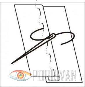 Накладной шов с закрытым срезом, рисунок 2