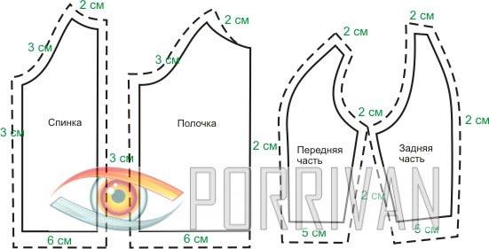 Готовые выкройки: припуски при кройке деталей одежды с рукавом реглан