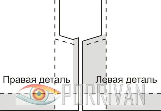 Как сшить шлицу в юбке карандаш